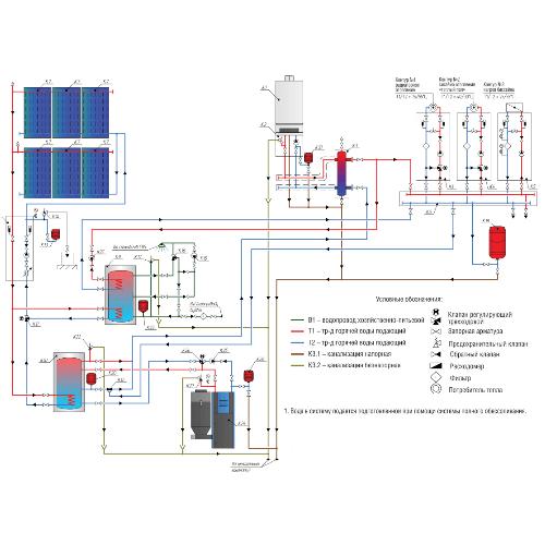 Фотография проекта установки солнечного коллектора в частном доме