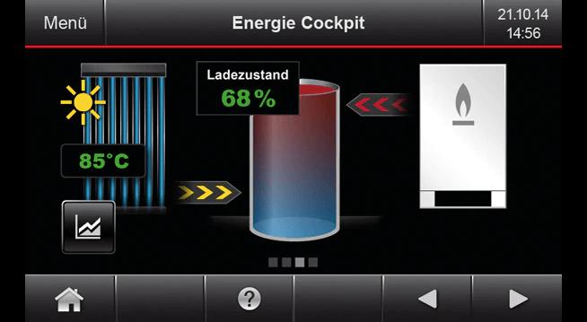 Контроль расхода энергии